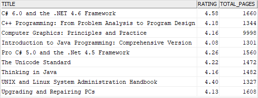 db2 AND operator multiple AND examples