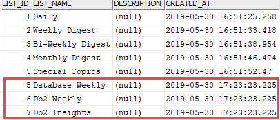 Db2 INSERT Multiple Rows