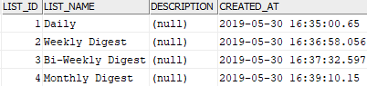 Db2 Insert with DEFAULT value