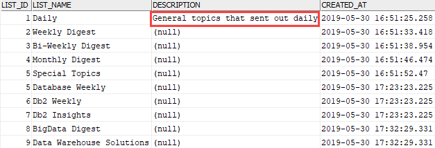 Db2 UPDATE one row example