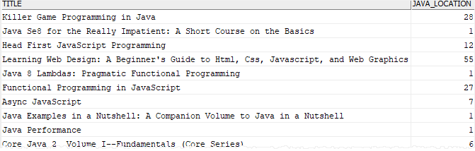 Db2 LOCATE Function Example
