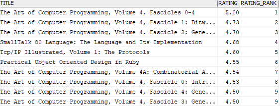 db2 rank top-N example